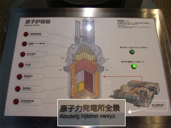 Abcdef en Japonés