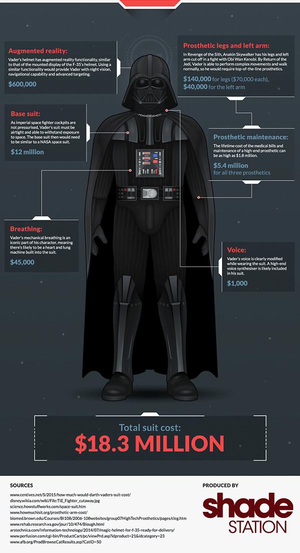 Precio-Traje-Darth-Vader-Wtf